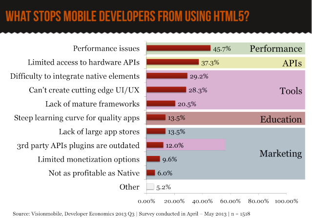 html5_stoppers