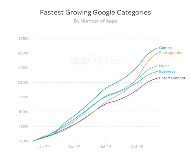 app-store-growth-5