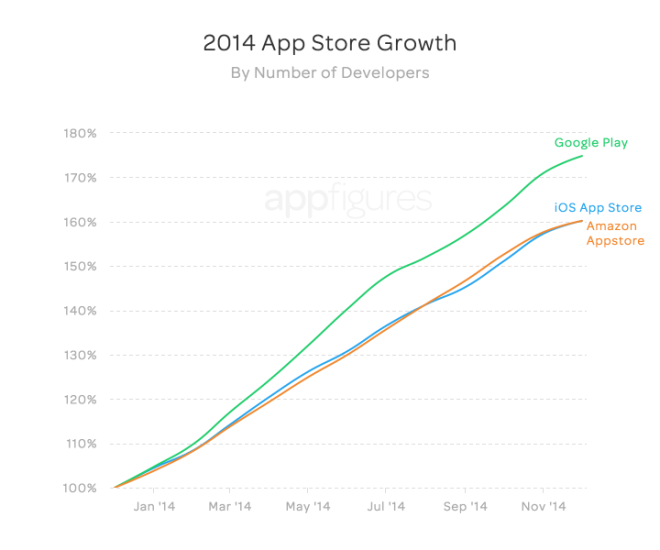 app-store-growth-6
