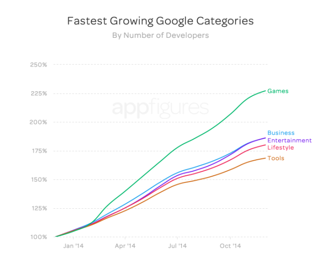 app-store-growth-8